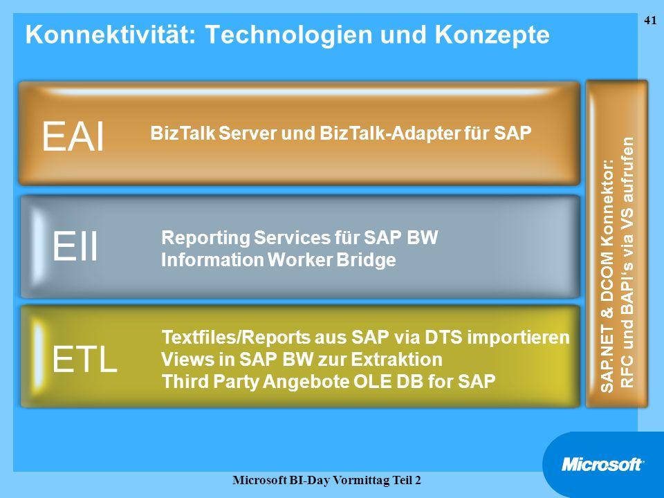 41 Microsoft BI-Day Vormittag Teil 2 Konnektivität: Technologien und Konzepte EAI BizTalk Server und BizTalk-Adapter für SAP EII ETL Textfiles/Reports
