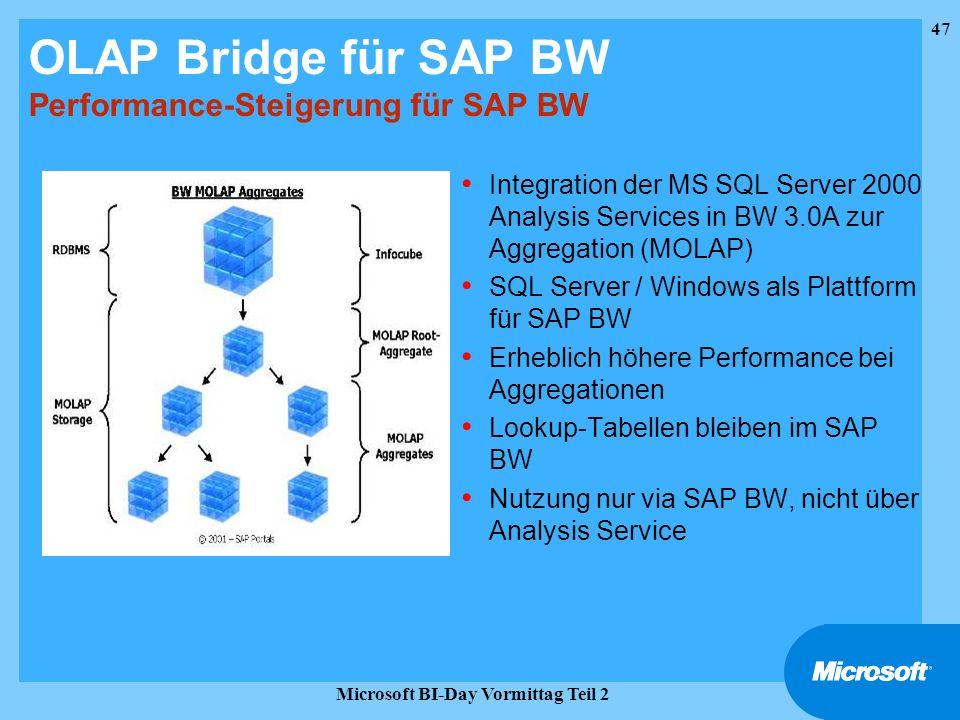 47 Microsoft BI-Day Vormittag Teil 2 OLAP Bridge für SAP BW Performance-Steigerung für SAP BW Integration der MS SQL Server 2000 Analysis Services in