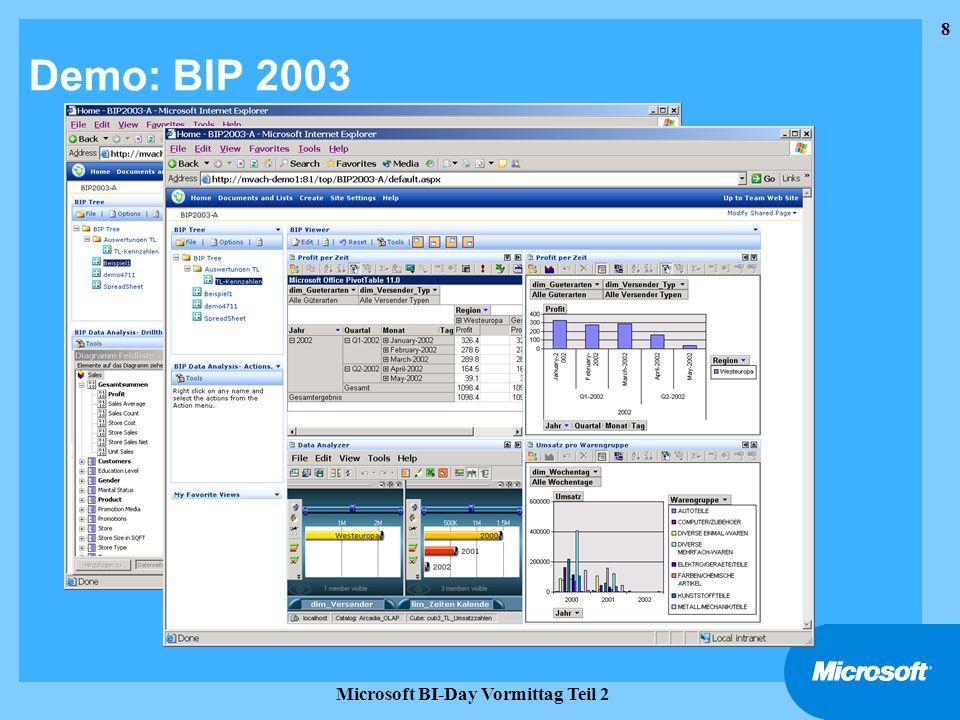 19 Microsoft BI-Day Vormittag Teil 2 Semi-Strukturierte Berichte u Stärker strukturiert als Frei-Form Berichte (der Datenbereich muss mit den Spalten- und Zeilenköpfen verbunden sein) u Interaktiver als Frei-Form Berichte u Mehr Einschränkungen als ein Frei-Form Bericht, hat keine Zelle-für-Zelle-Flexibilität u Spalten und Zeilendefinition ist dynamisch.