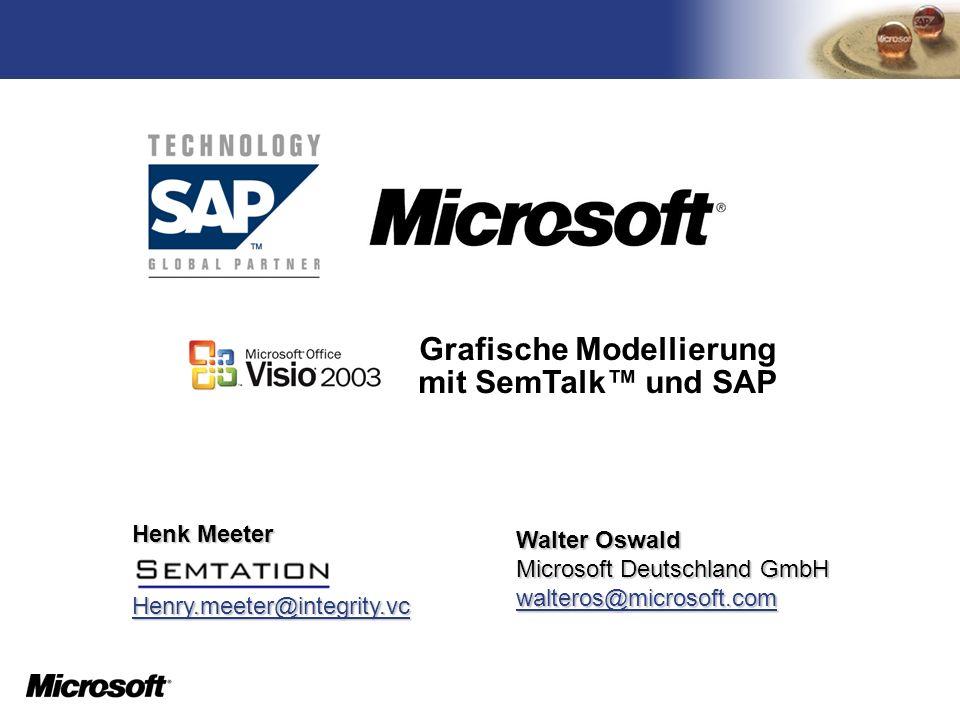 TM Henk Meeter Henry.meeter@integrity.vc Walter Oswald Microsoft Deutschland GmbH walteros@microsoft.com walteros@microsoft.com Grafische Modellierung