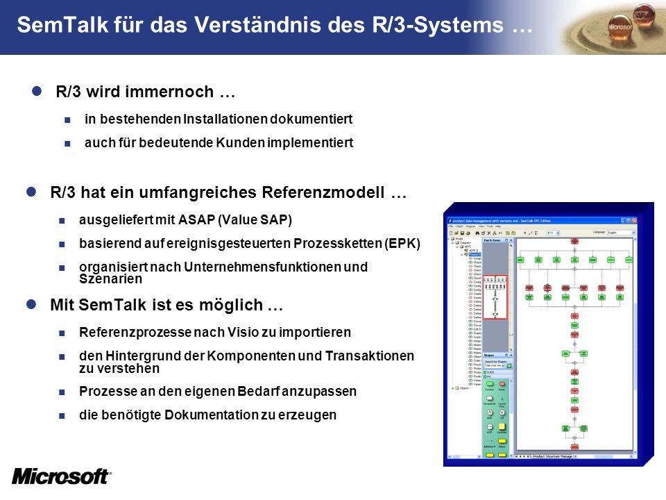 SemTalk für das Verständnis des R/3-Systems … R/3 hat ein umfangreiches Referenzmodell … ausgeliefert mit ASAP (Value SAP) basierend auf ereignisgeste