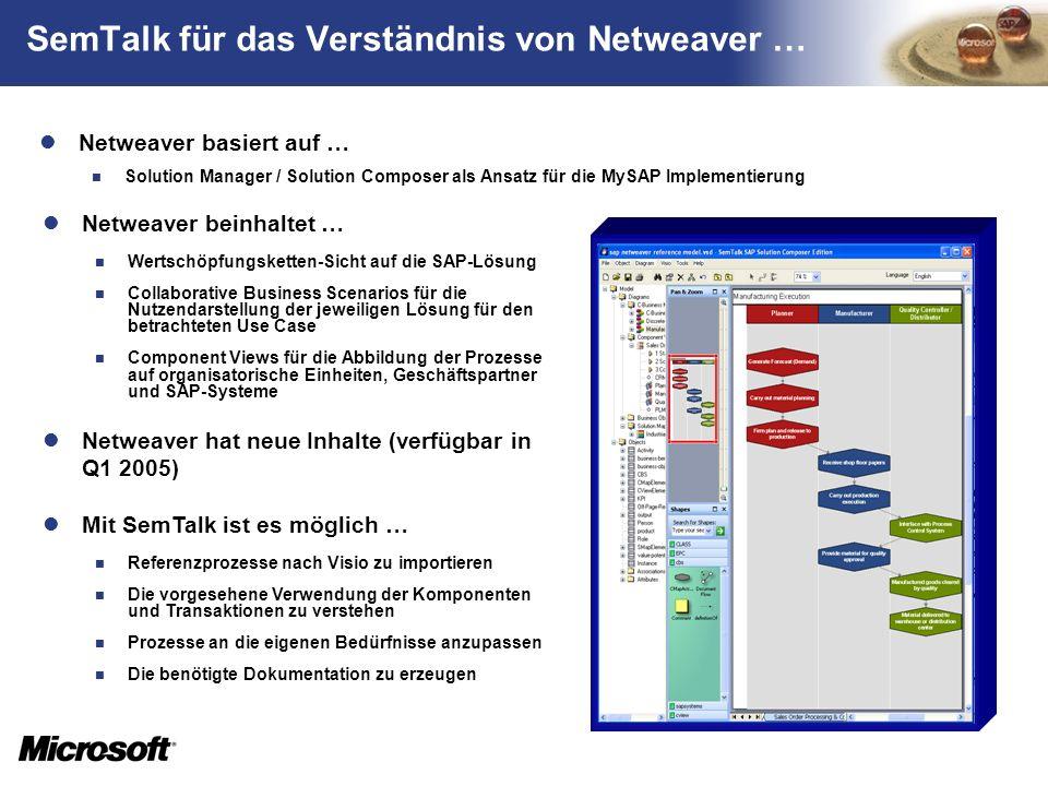 SemTalk für das Verständnis von Netweaver … Netweaver beinhaltet … Wertschöpfungsketten-Sicht auf die SAP-Lösung Collaborative Business Scenarios für