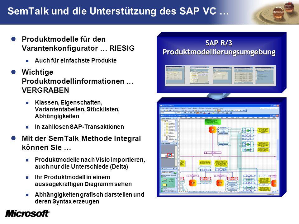 SemTalk und die Unterstützung des SAP VC … Produktmodelle für den Varantenkonfigurator … RIESIG Auch für einfachste Produkte Wichtige Produktmodellinf