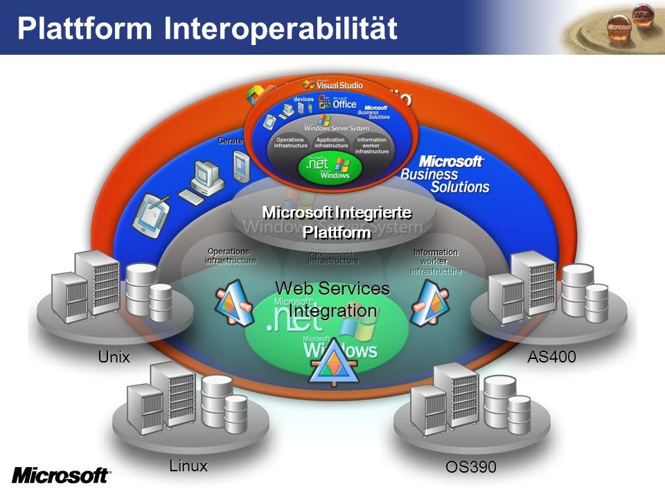 SemTalk für das Verständnis des R/3-Systems … R/3 hat ein umfangreiches Referenzmodell … ausgeliefert mit ASAP (Value SAP) basierend auf ereignisgesteuerten Prozessketten (EPK) organisiert nach Unternehmensfunktionen und Szenarien Mit SemTalk ist es möglich … Referenzprozesse nach Visio zu importieren den Hintergrund der Komponenten und Transaktionen zu verstehen Prozesse an den eigenen Bedarf anzupassen die benötigte Dokumentation zu erzeugen R/3 wird immernoch … in bestehenden Installationen dokumentiert auch für bedeutende Kunden implementiert