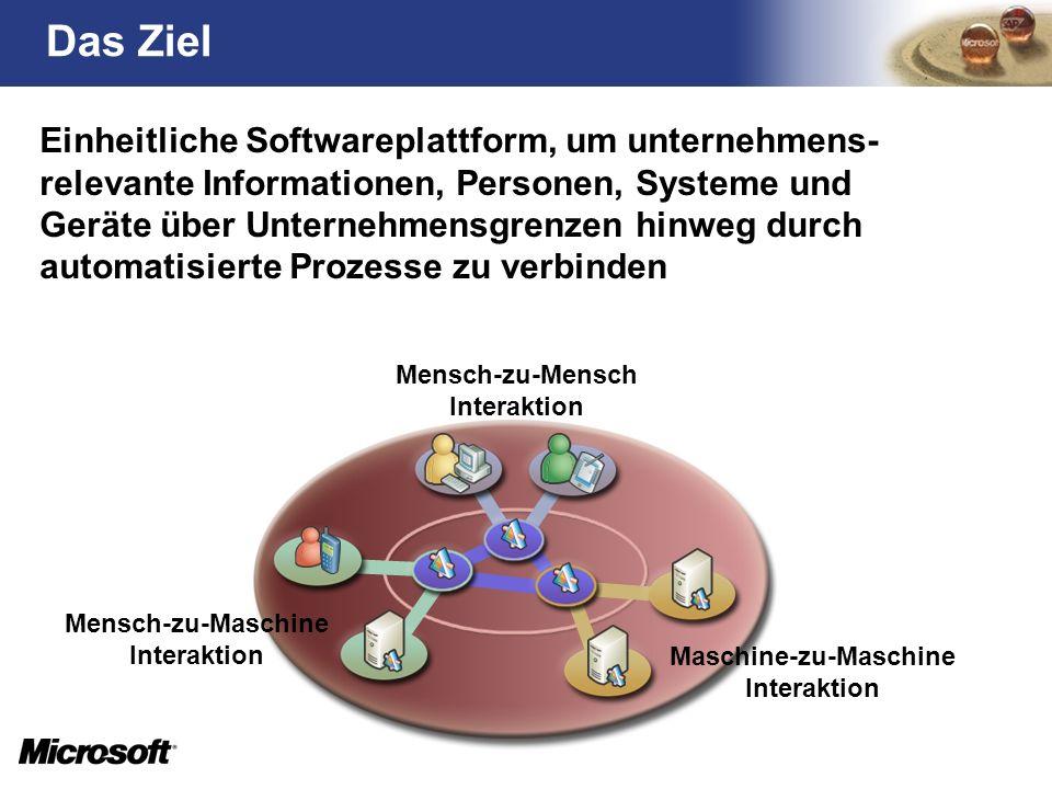 Das Ziel Einheitliche Softwareplattform, um unternehmens- relevante Informationen, Personen, Systeme und Geräte über Unternehmensgrenzen hinweg durch