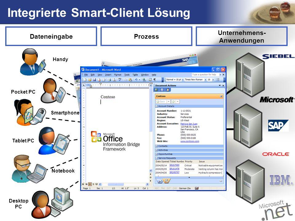 Ihre Vorteile … Kostenreduzierung, durch vollautomatisierte Geschäftsprozesse Zugriff auf unternehmensrelevante Informationen aus unterschiedlichen Datenquellen (SAP, AS/400, SIEBEL …) gleichzeitig Steigerung der Effizienz und Produktivität Zeitersparnis und Erleichterung, kein Anmelden bzw.