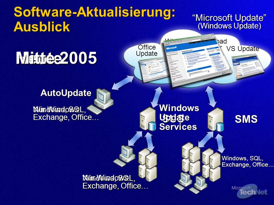 Heute Mitte 2005 Windows, SQL, Exchange, Office… Windows, SQL, Exchange, Office… Office Update Download Center SUS SMS Microsoft Update (Windows Update) VS Update Windows Update Nur Windows WindowsUpdateServices Software-Aktualisierung: Ausblick Windows, SQL, Exchange, Office… AutoUpdate