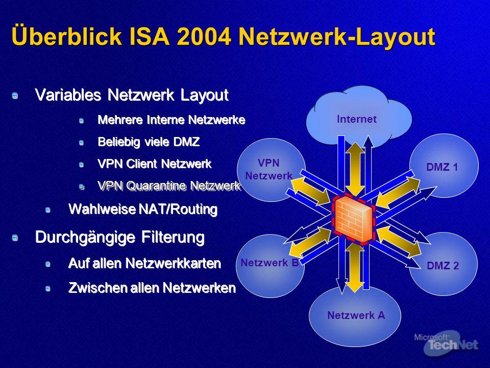 DMZ 2 Überblick ISA 2004 Netzwerk-Layout Internet Netzwerk A DMZ 1 VPN Netzwerk Netzwerk B Variables Netzwerk Layout Mehrere Interne Netzwerke Beliebig viele DMZ VPN Client Netzwerk VPN Quarantine Netzwerk Wahlweise NAT/Routing Durchgängige Filterung Auf allen Netzwerkkarten Zwischen allen Netzwerken Variables Netzwerk Layout Mehrere Interne Netzwerke Beliebig viele DMZ VPN Client Netzwerk VPN Quarantine Netzwerk Wahlweise NAT/Routing Durchgängige Filterung Auf allen Netzwerkkarten Zwischen allen Netzwerken