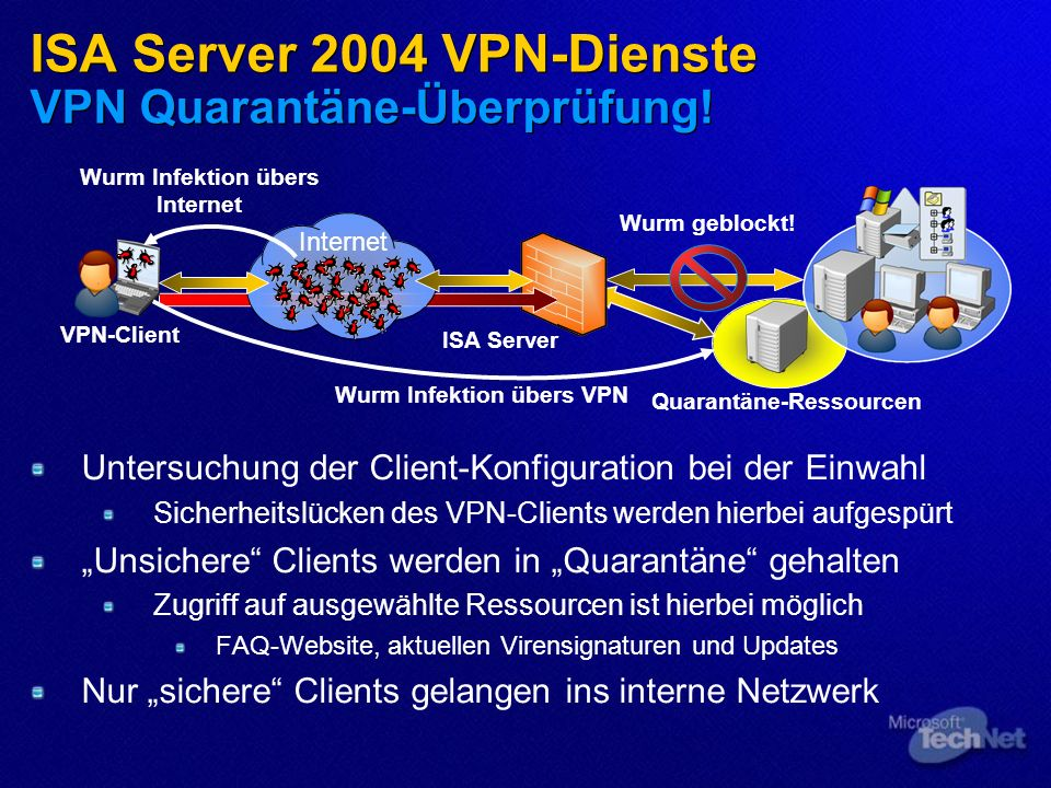 ISA Server 2004 VPN-Dienste VPN Quarantäne-Überprüfung.