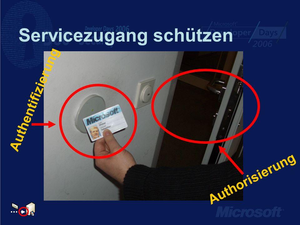 Servicezugang schützen Authentifizierung Authorisierung