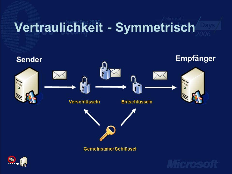 Vertraulichkeit - Symmetrisch Empfänger Sender VerschlüsselnEntschlüsseln Gemeinsamer Schlüssel