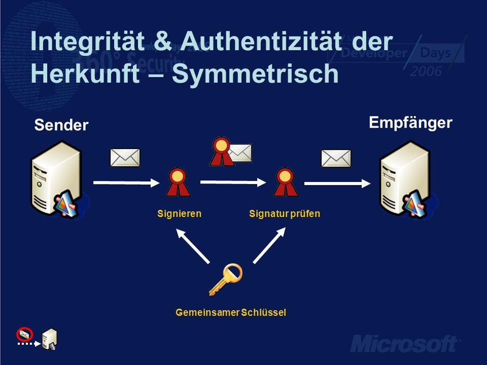 Integrität & Authentizität der Herkunft – Symmetrisch Empfänger Sender SignierenSignatur prüfen Gemeinsamer Schlüssel