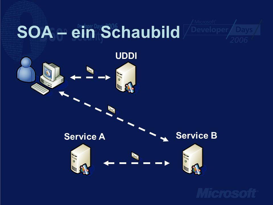 SOA und die Sicherheit (I) Jeder Web Service bietet Zugang zum System Service B UDDI Service A