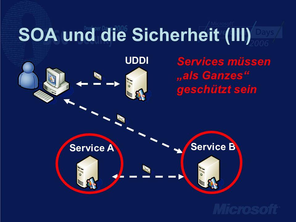 SOA Security – Es gibt viel zu tun! Service B UDDI Service A