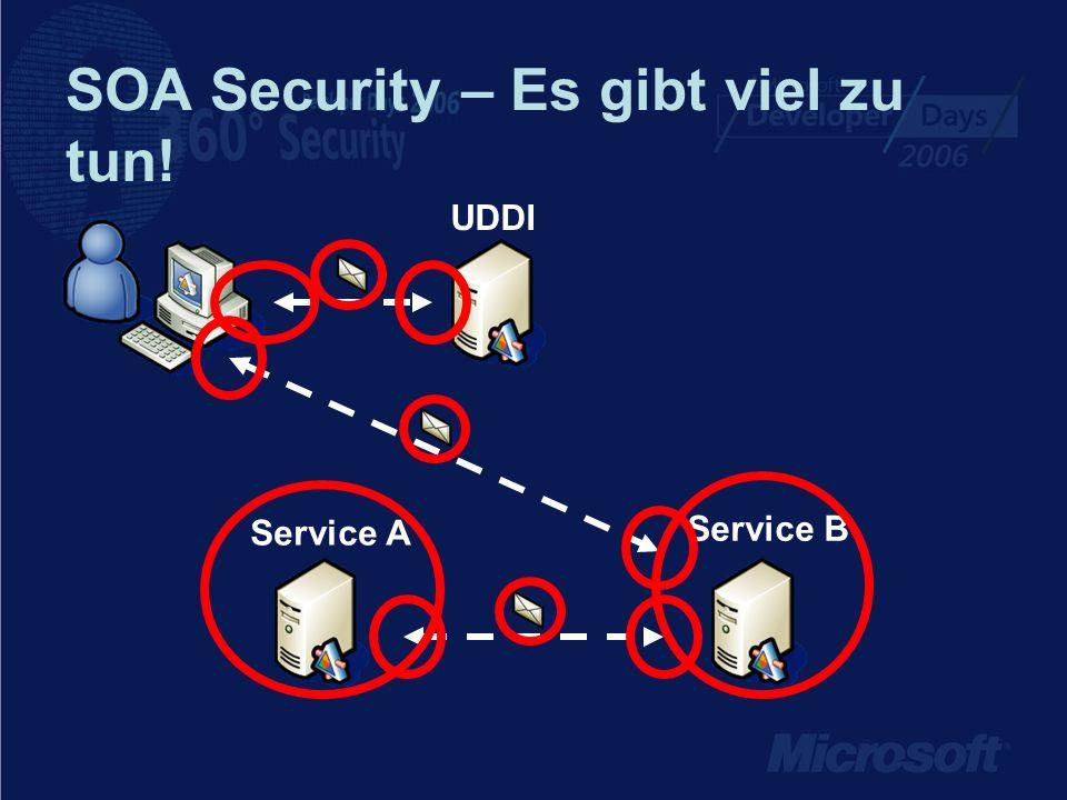 Was genau ist zu schützen.Service BService A Hat A wirklich X gemeint.