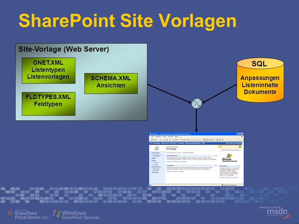 SharePoint Site Vorlagen Anpassungen Listeninhalte Dokumente SQL Site-Vorlage (Web Server) SCHEMA.XML Ansichten ONET.XML Listentypen Listenvorlagen FLDTYPES.XML Feldtypen