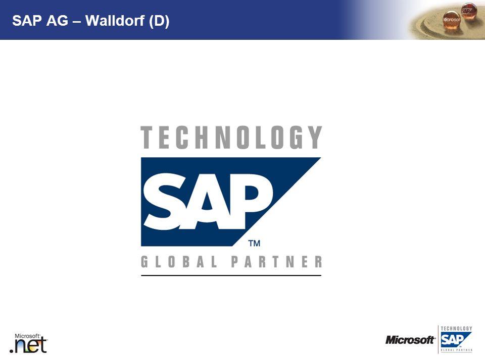 TM SAP AG – Walldorf (D)
