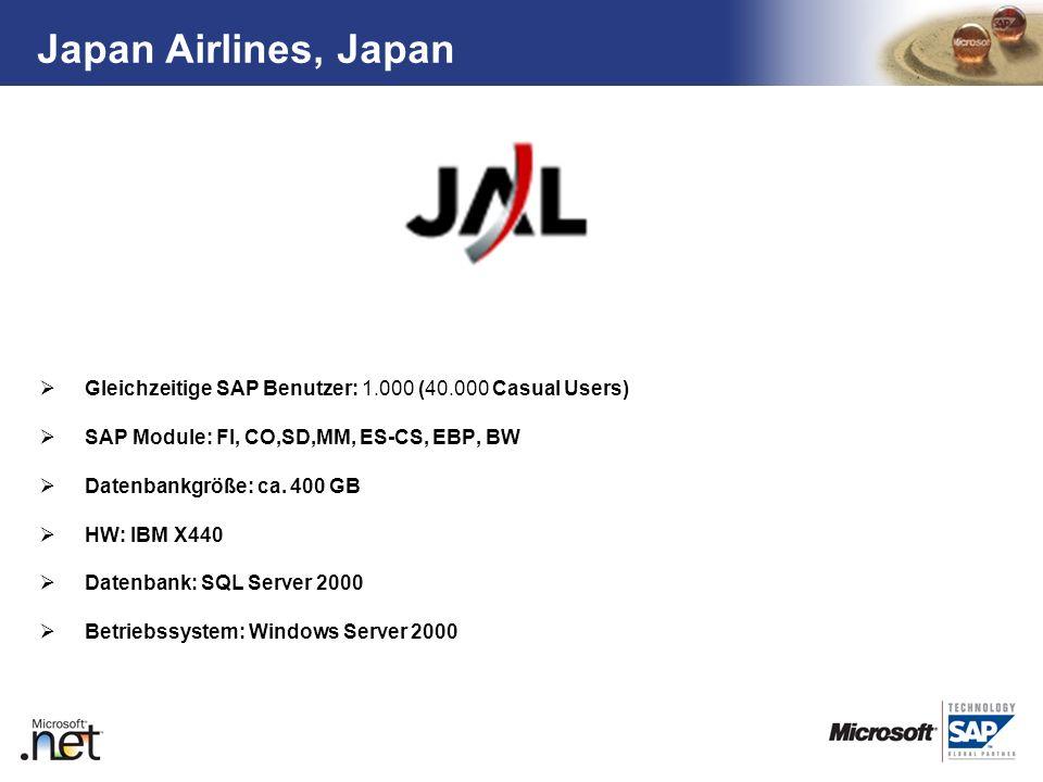 TM Japan Airlines, Japan Gleichzeitige SAP Benutzer: 1.000 (40.000 Casual Users) SAP Module: FI, CO,SD,MM, ES-CS, EBP, BW Datenbankgröße: ca. 400 GB H