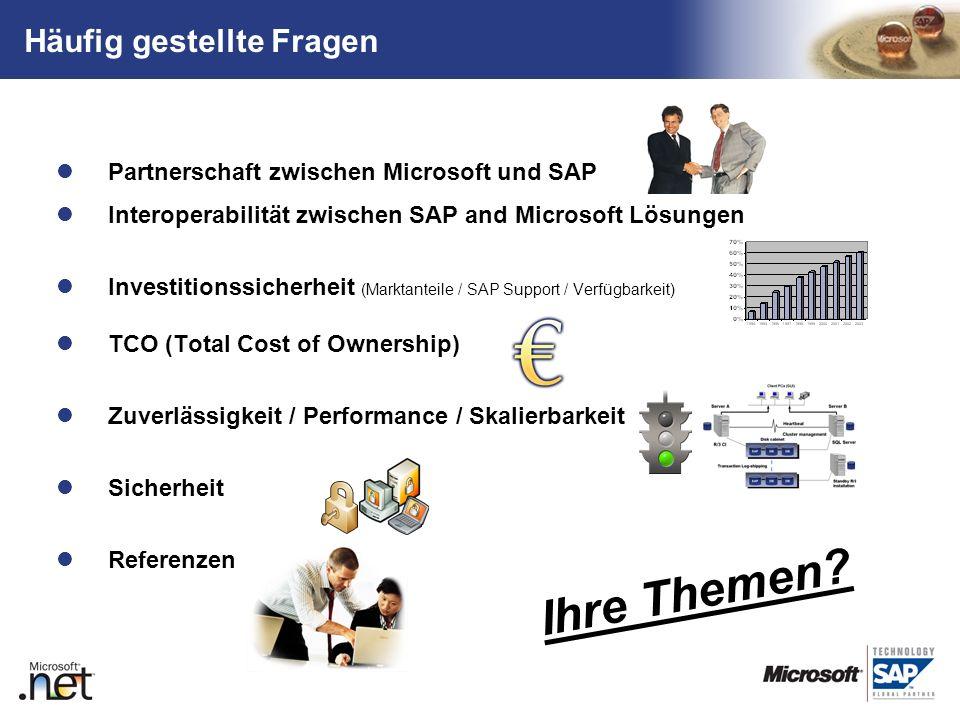 TM Häufig gestellte Fragen Partnerschaft zwischen Microsoft und SAP Interoperabilität zwischen SAP and Microsoft Lösungen Investitionssicherheit (Mark