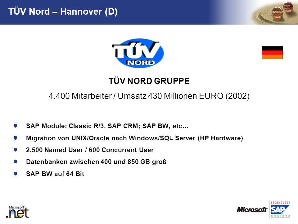TM TÜV Nord – Hannover (D) SAP Module: Classic R/3, SAP CRM; SAP BW, etc… Migration von UNIX/Oracle nach Windows/SQL Server (HP Hardware) 2.500 Named