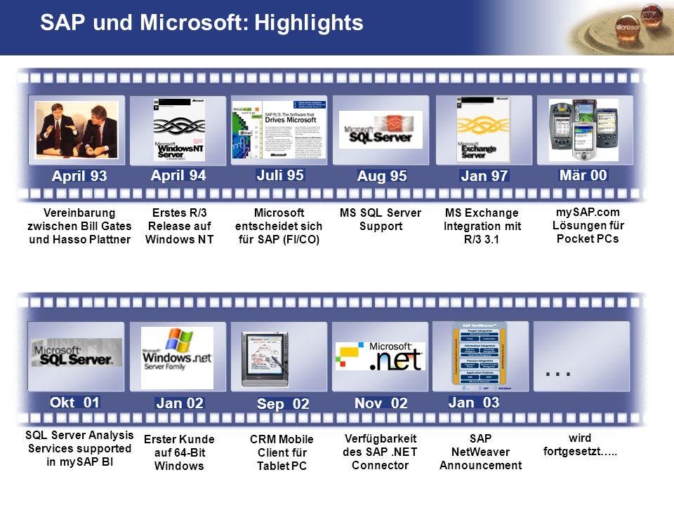 TM Vereinbarung zwischen Bill Gates und Hasso Plattner Erstes R/3 Release auf Windows NT MS SQL Server Support MS Exchange Integration mit R/3 3.1 Apr