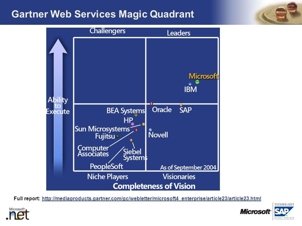 TM Gartner Web Services Magic Quadrant Full report: http://mediaproducts.gartner.com/gc/webletter/microsoft4_enterprise/article23/article23.htmlhttp:/