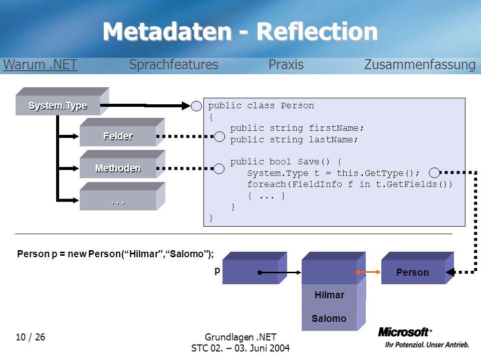 Grundlagen.NET STC 02. – 03. Juni 2004 10 / 26 public class Person { public string firstName; public string lastName; public string lastName; public b