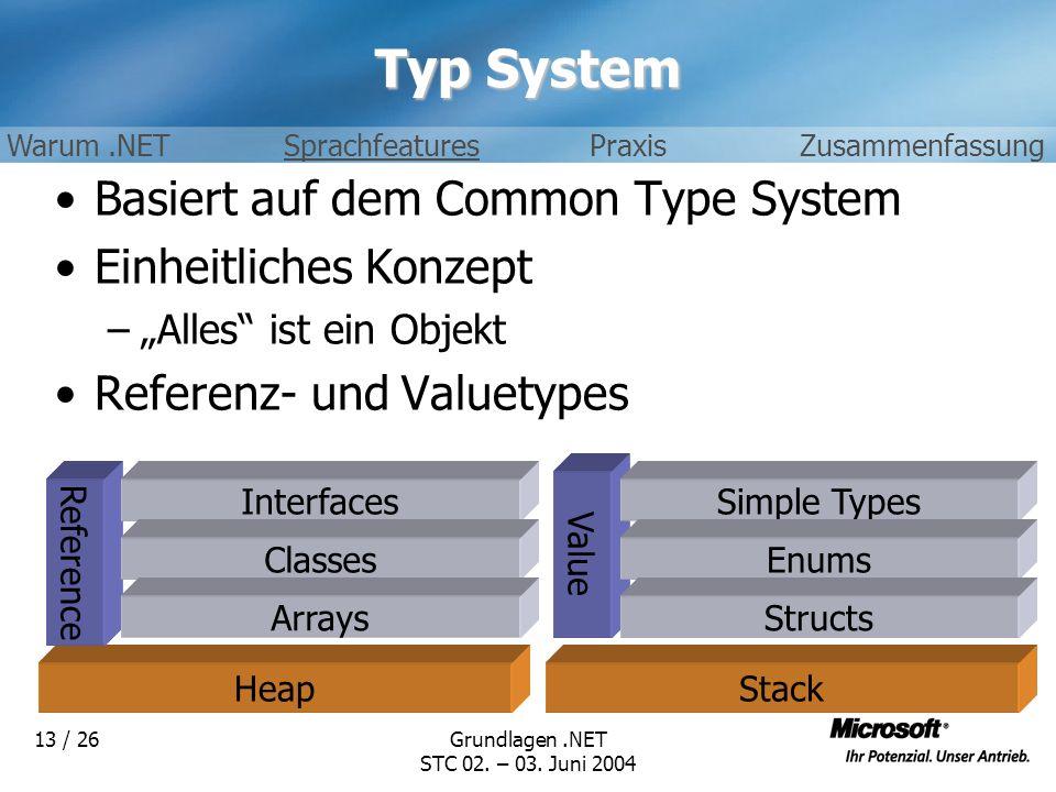 Grundlagen.NET STC 02. – 03. Juni 2004 13 / 26 Typ System Basiert auf dem Common Type System Einheitliches Konzept –Alles ist ein Objekt Referenz- und