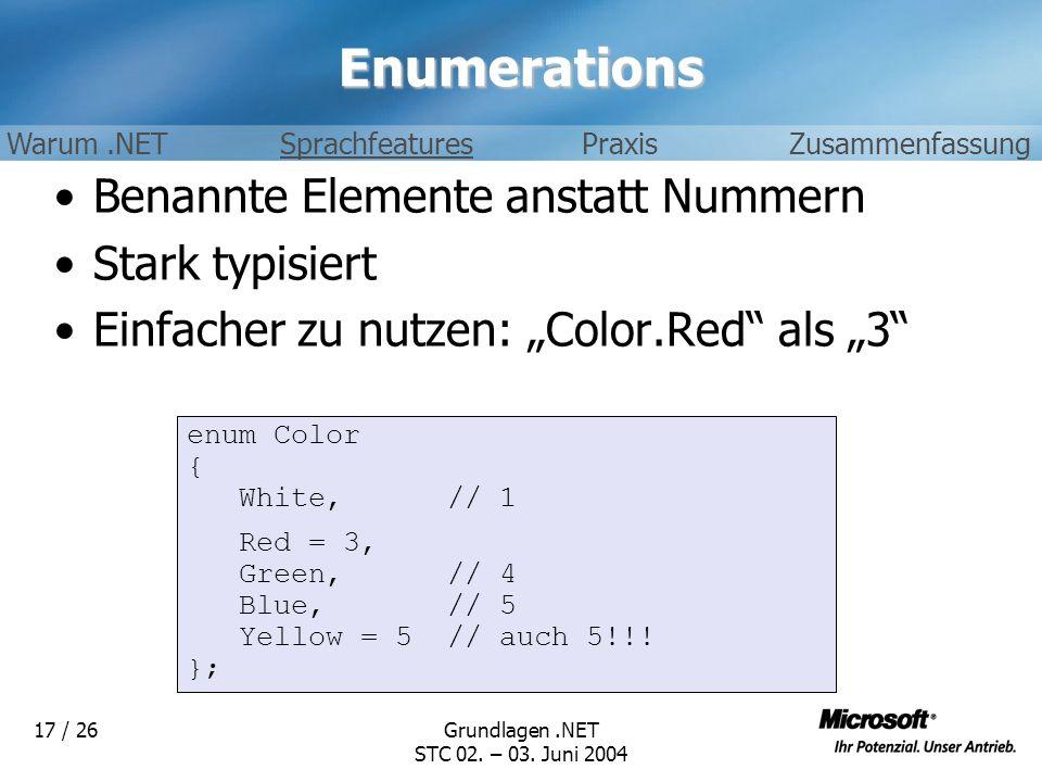 Grundlagen.NET STC 02. – 03. Juni 2004 17 / 26Enumerations Benannte Elemente anstatt Nummern Stark typisiert Einfacher zu nutzen: Color.Red als 3 enum