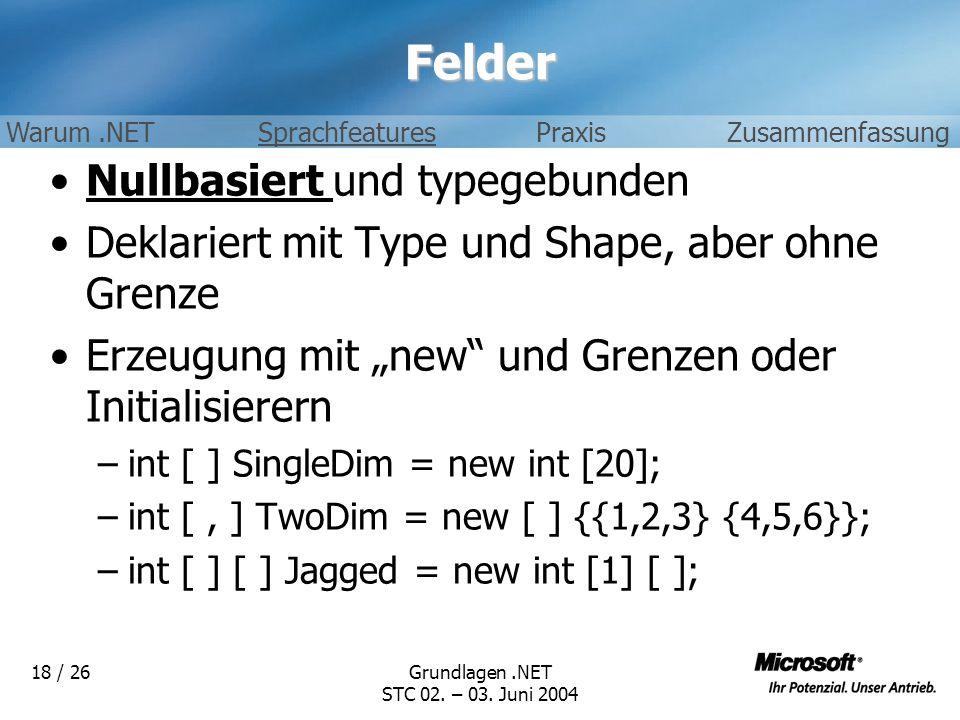 Grundlagen.NET STC 02. – 03. Juni 2004 18 / 26Felder Nullbasiert und typegebunden Deklariert mit Type und Shape, aber ohne Grenze Erzeugung mit new un