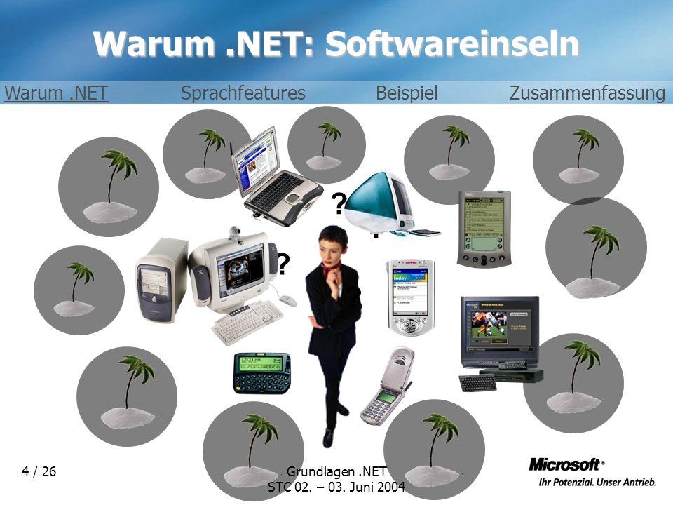 Grundlagen.NET STC 02. – 03. Juni 2004 4 / 26 Warum.NET: Softwareinseln ? ? ? ? Warum.NETSprachfeaturesBeispielZusammenfassung