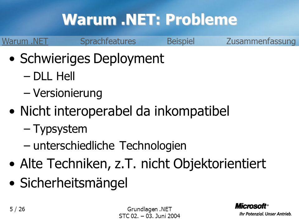 Grundlagen.NET STC 02. – 03. Juni 2004 5 / 26 Warum.NET: Probleme Schwieriges Deployment –DLL Hell –Versionierung Nicht interoperabel da inkompatibel