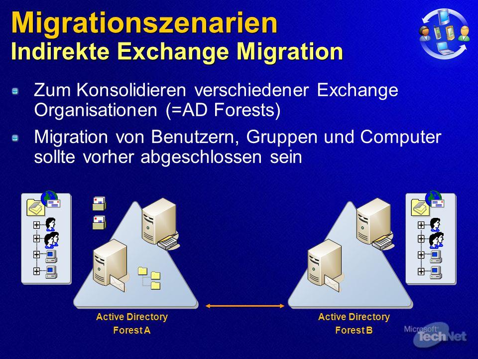 Migrationszenarien Indirekte Exchange Migration Zum Konsolidieren verschiedener Exchange Organisationen (=AD Forests) Migration von Benutzern, Gruppen und Computer sollte vorher abgeschlossen sein Active Directory Forest A Active Directory Forest B