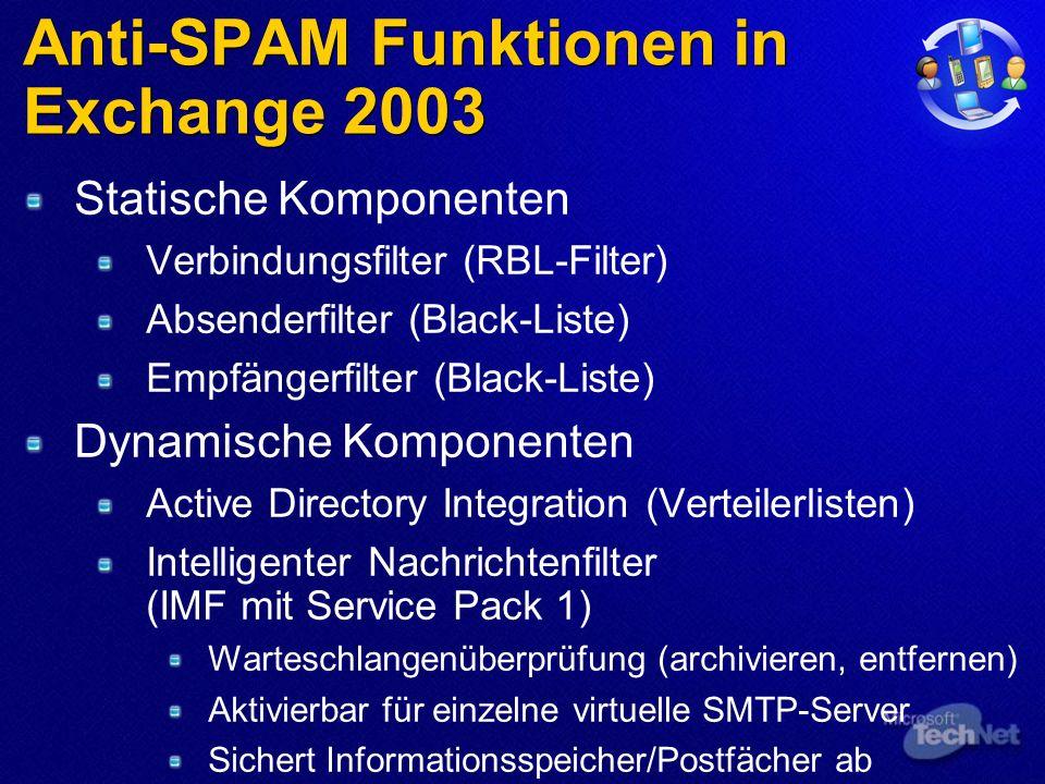 Anti-SPAM Funktionen in Exchange 2003 Statische Komponenten Verbindungsfilter (RBL-Filter) Absenderfilter (Black-Liste) Empfängerfilter (Black-Liste) Dynamische Komponenten Active Directory Integration (Verteilerlisten) Intelligenter Nachrichtenfilter (IMF mit Service Pack 1) Warteschlangenüberprüfung (archivieren, entfernen) Aktivierbar für einzelne virtuelle SMTP-Server Sichert Informationsspeicher/Postfächer ab