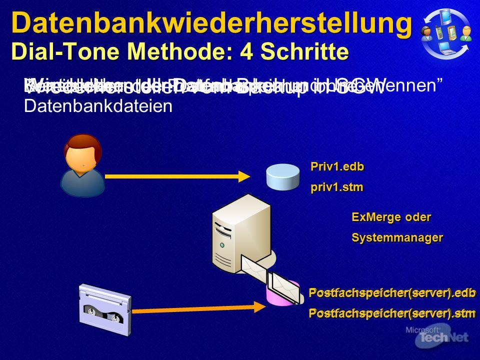Datenbankwiederherstellung Dial-Tone Methode: 4 Schritte Bereitstellen des Postfachspeicher ohne Datenbankdateien Priv1.edbpriv1.stm Wiederherstellen vom Backup in SGW Postfachspeicher(server).edbPostfachspeicher(server).stm Vertauschen der Datenbanken und Umbenennen Priv1.edbpriv1.stm Postfachspeicher(server).edbPostfachspeicher(server).stm ExMerge oder Systemmanager Konsolidieren der Datenbanken