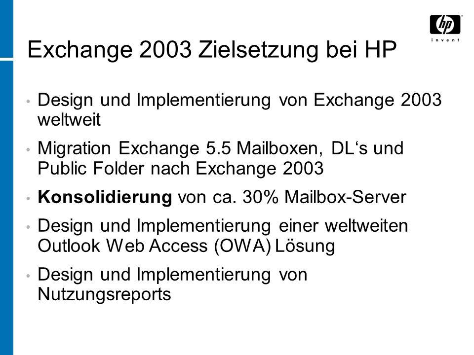 Exchange 2003 Zielsetzung bei HP Design und Implementierung von Exchange 2003 weltweit Migration Exchange 5.5 Mailboxen, DLs und Public Folder nach Exchange 2003 Konsolidierung von ca.