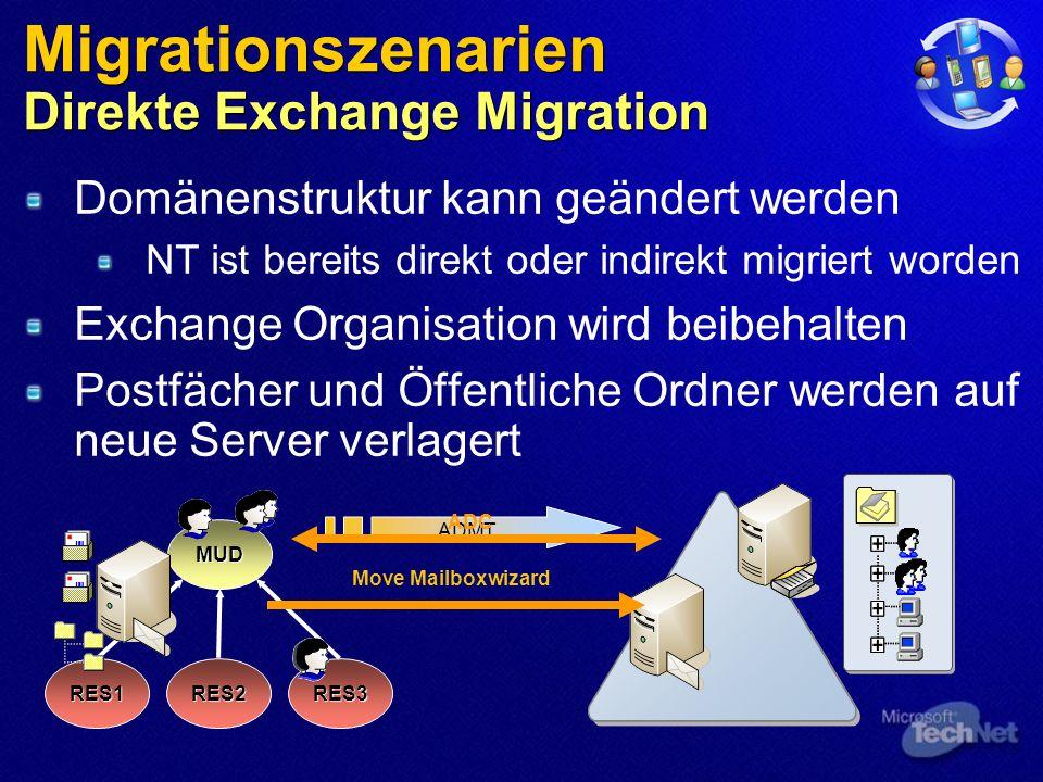Migrationszenarien Direkte Exchange Migration Domänenstruktur kann geändert werden NT ist bereits direkt oder indirekt migriert worden Exchange Organisation wird beibehalten Postfächer und Öffentliche Ordner werden auf neue Server verlagert MUD RES1RES2RES3 ADMT ADC Move Mailboxwizard