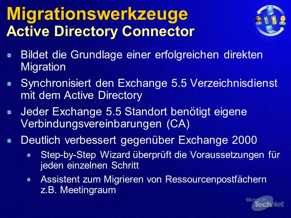 Migrationswerkzeuge Active Directory Connector Bildet die Grundlage einer erfolgreichen direkten Migration Synchronisiert den Exchange 5.5 Verzeichnisdienst mit dem Active Directory Jeder Exchange 5.5 Standort benötigt eigene Verbindungsvereinbarungen (CA) Deutlich verbessert gegenüber Exchange 2000 Step-by-Step Wizard überprüft die Voraussetzungen für jeden einzelnen Schritt Assistent zum Migrieren von Ressourcenpostfächern z.B.