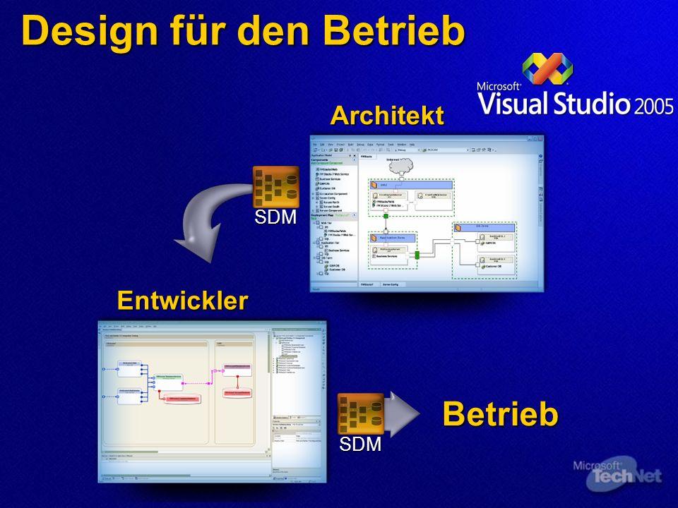SDM SDM Design für den Betrieb Architekt Entwickler Betrieb