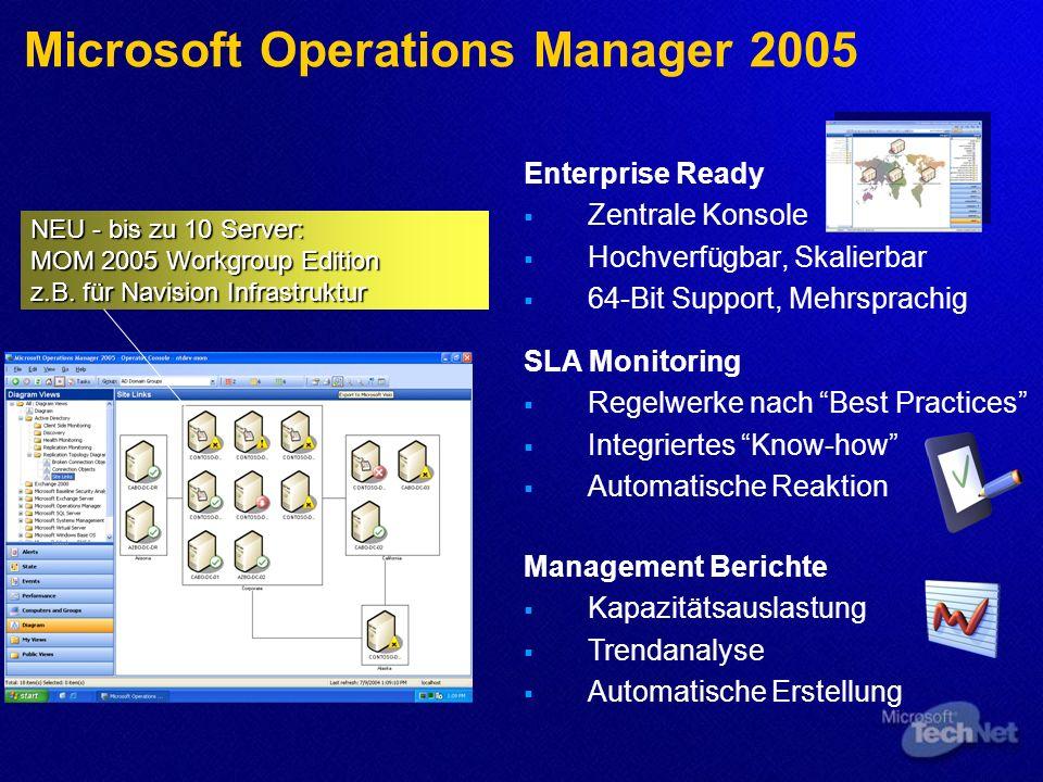 Microsoft Operations Manager 2005 Management Berichte Kapazitätsauslastung Trendanalyse Automatische Erstellung SLA Monitoring Regelwerke nach Best Pr