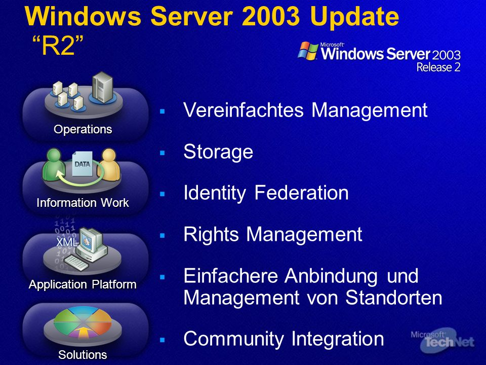 Application Platform Operations Vereinfachtes Management Storage Identity Federation Rights Management Einfachere Anbindung und Management von Standorten Community Integration Information Work Solutions Windows Server 2003 Update R2