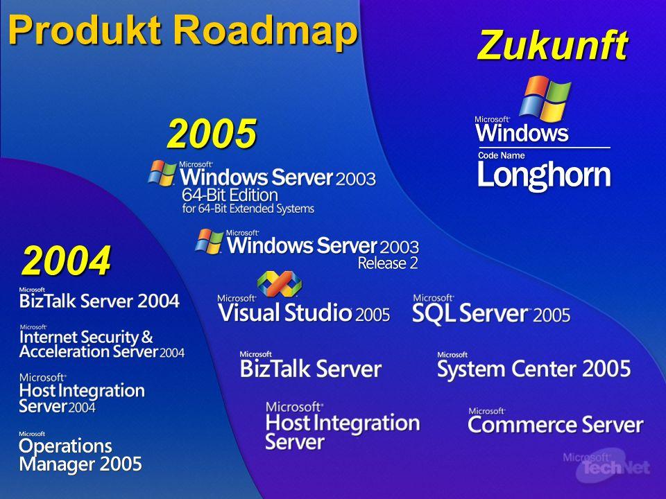 Produkt Roadmap 2004 Zukunft 2005