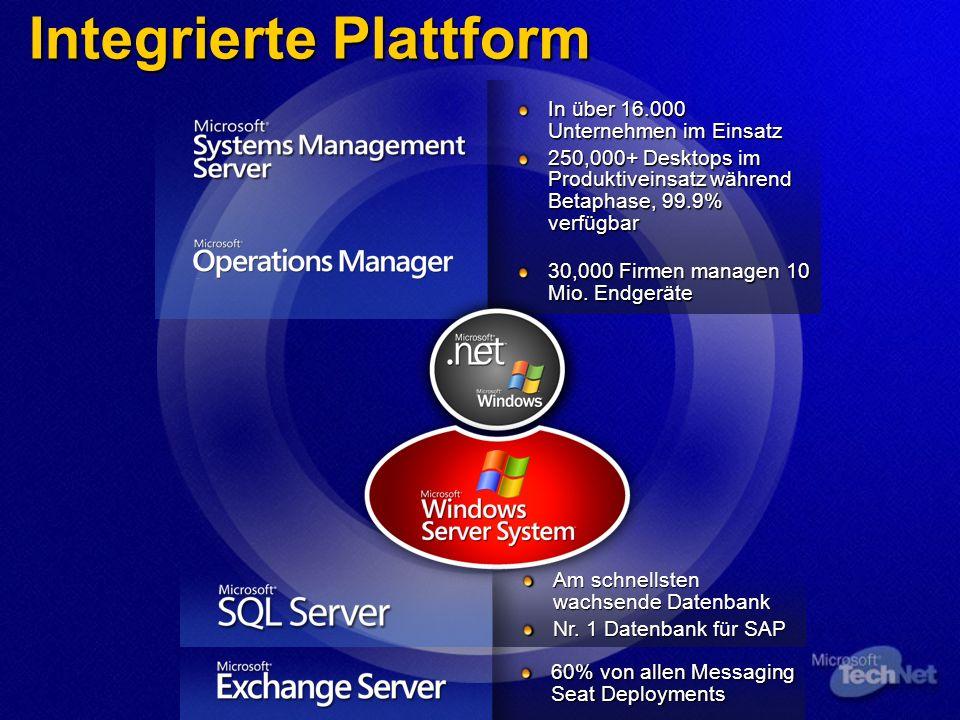 Konsistentes Management, niedrige TCO MOM Management Packs für Server Produkte Virtual Server Support Scripting Support Min.
