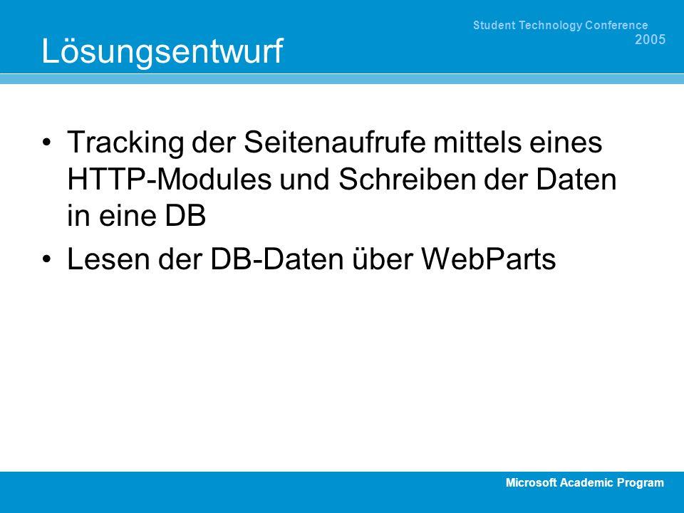 Microsoft Academic Program Student Technology Conference 2005 Lösungsentwurf Tracking der Seitenaufrufe mittels eines HTTP-Modules und Schreiben der Daten in eine DB Lesen der DB-Daten über WebParts