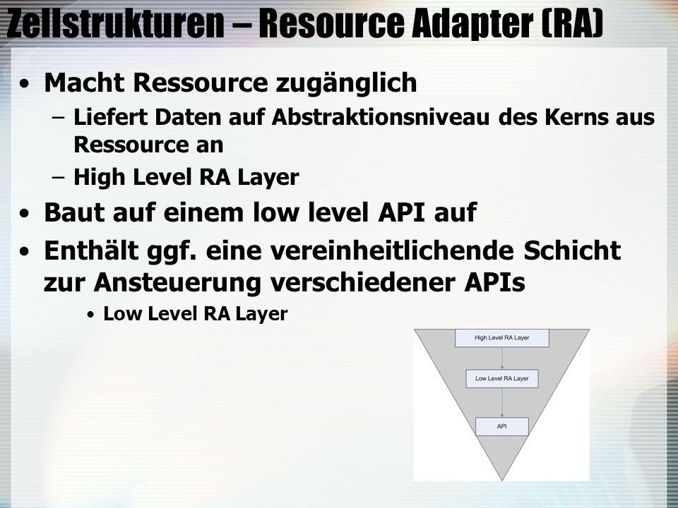 Zellstrukturen – Resource Adapter (RA) Macht Ressource zugänglich –Liefert Daten auf Abstraktionsniveau des Kerns aus Ressource an –High Level RA Layer Baut auf einem low level API auf Enthält ggf.