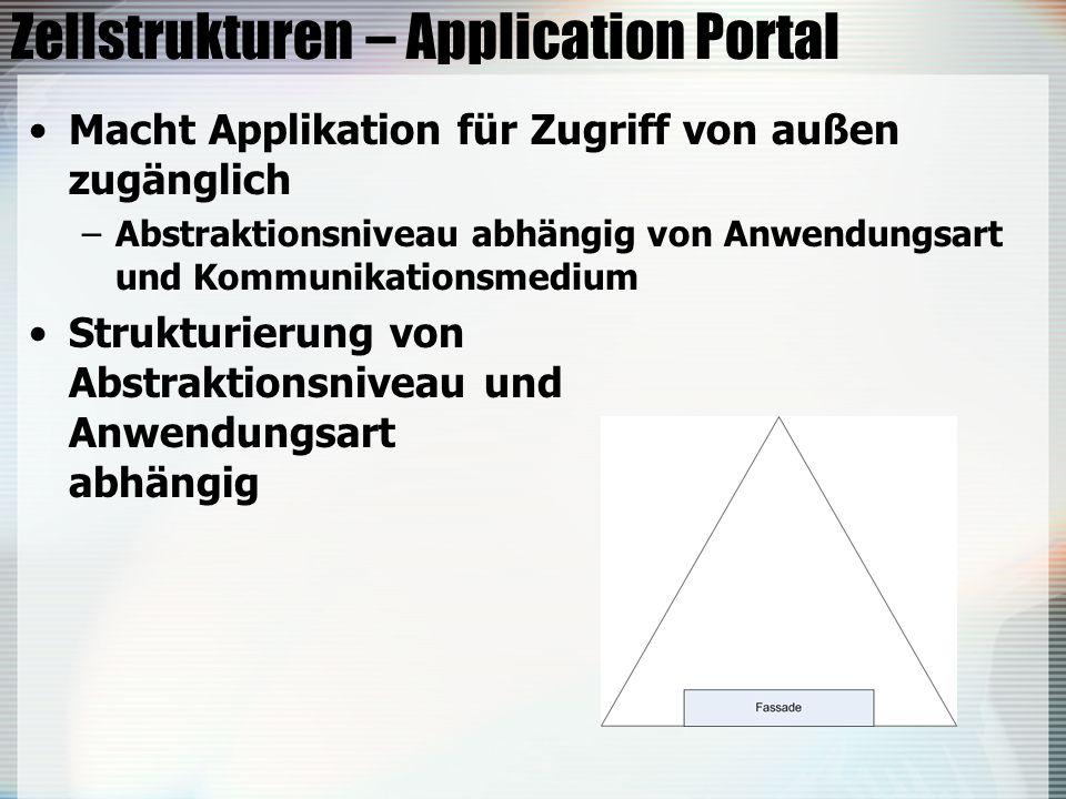 Zellstrukturen – Application Portal Macht Applikation für Zugriff von außen zugänglich –Abstraktionsniveau abhängig von Anwendungsart und Kommunikationsmedium Strukturierung von Abstraktionsniveau und Anwendungsart abhängig