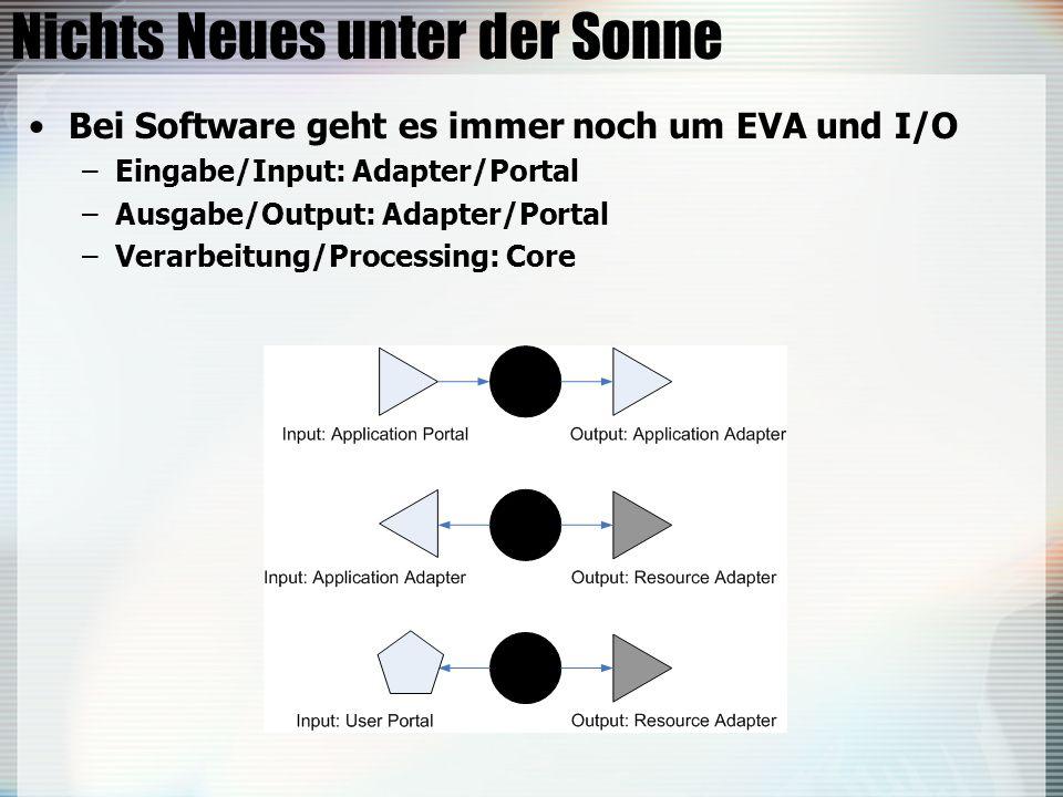 Nichts Neues unter der Sonne Bei Software geht es immer noch um EVA und I/O –Eingabe/Input: Adapter/Portal –Ausgabe/Output: Adapter/Portal –Verarbeitung/Processing: Core