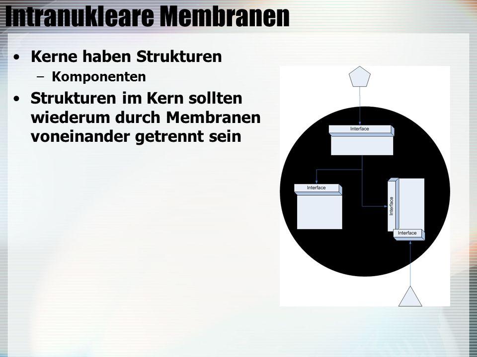 Intranukleare Membranen Kerne haben Strukturen –Komponenten Strukturen im Kern sollten wiederum durch Membranen voneinander getrennt sein