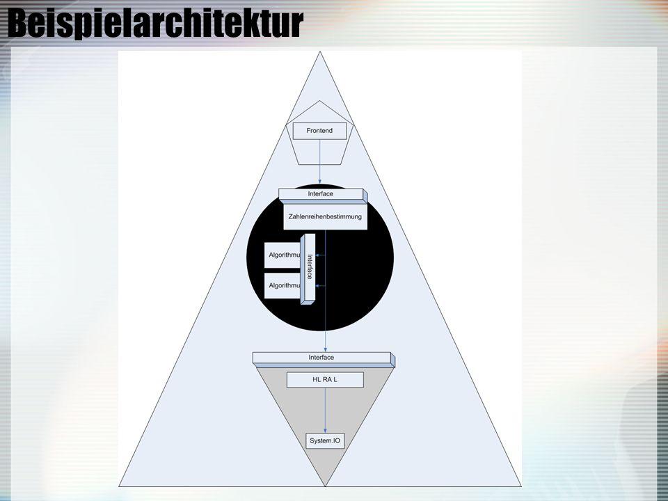 Beispielarchitektur