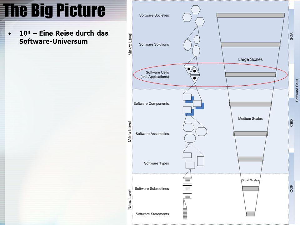 The Big Picture 10 n – Eine Reise durch das Software-Universum